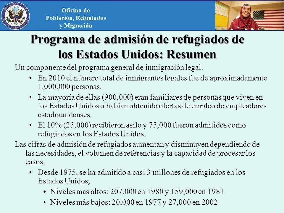 Programa de admisión de refugiados de los Estados Unidos: Resumen
