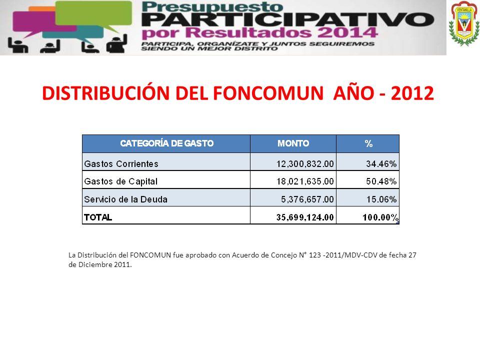 DISTRIBUCIÓN DEL FONCOMUN AÑO - 2012