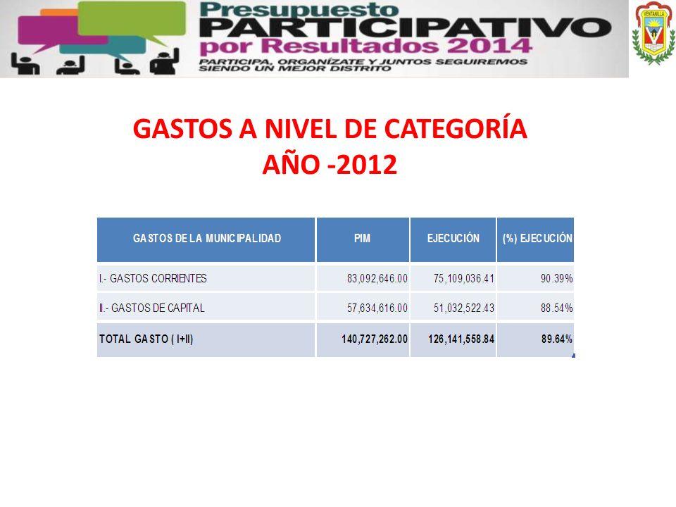 GASTOS A NIVEL DE CATEGORÍA AÑO -2012
