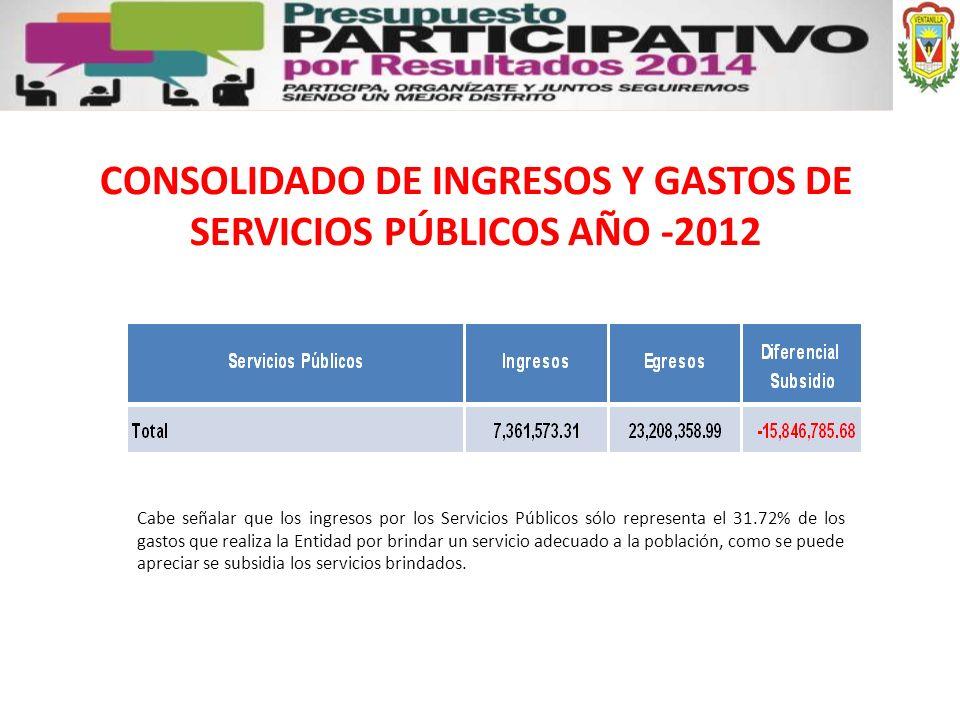 CONSOLIDADO DE INGRESOS Y GASTOS DE SERVICIOS PÚBLICOS AÑO -2012