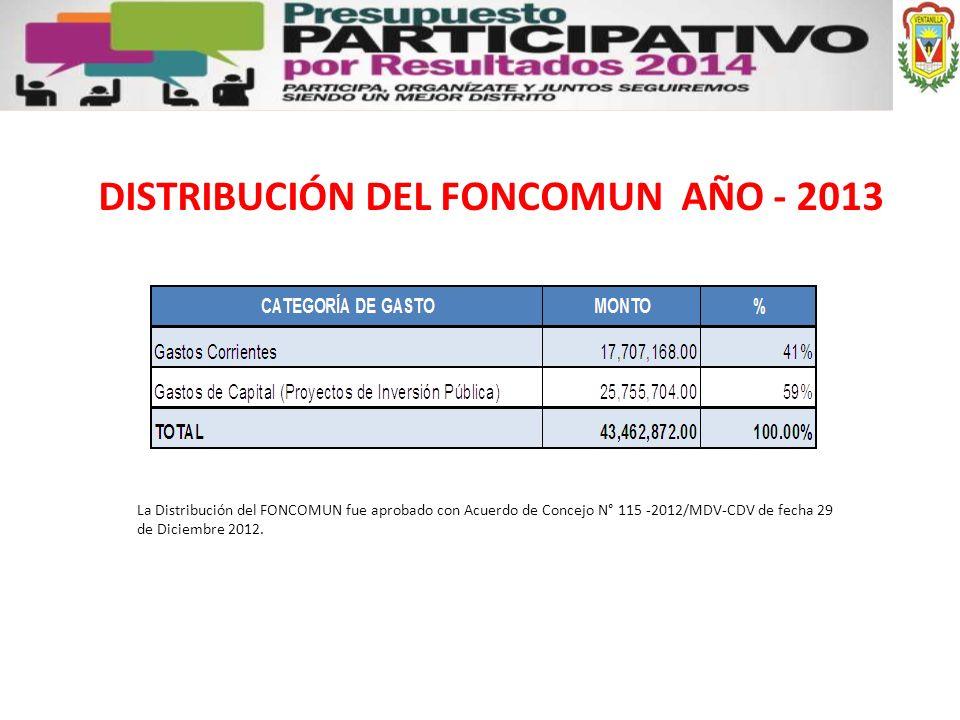 DISTRIBUCIÓN DEL FONCOMUN AÑO - 2013