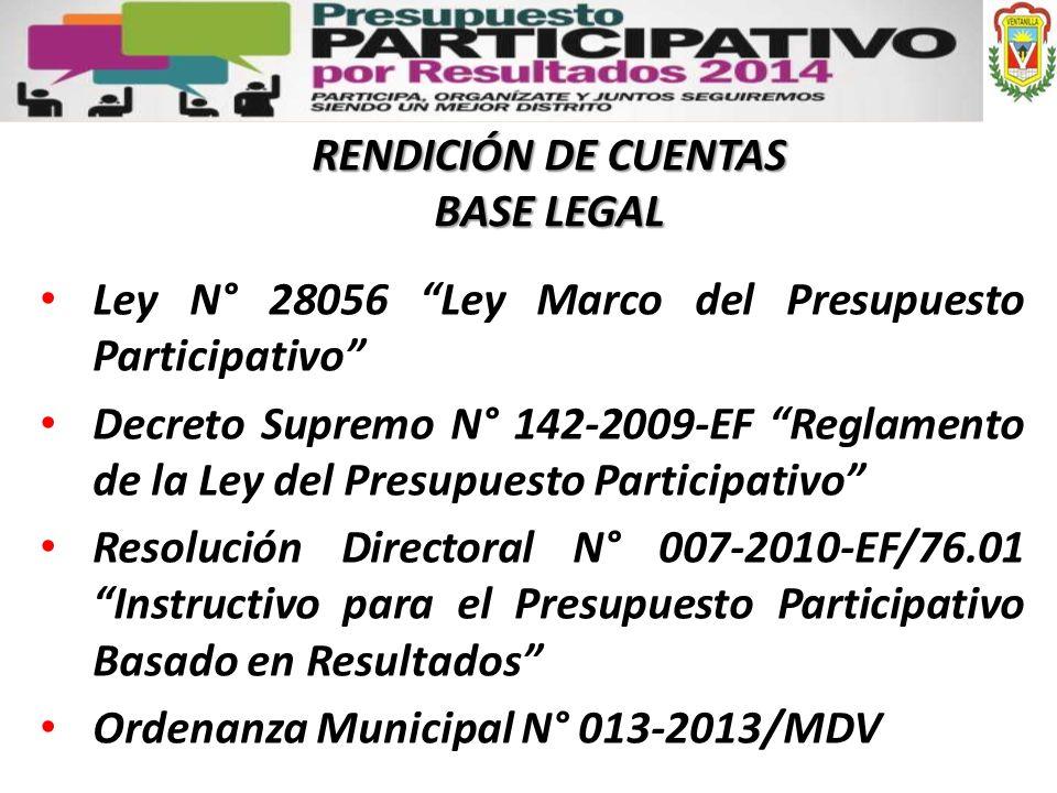 RENDICIÓN DE CUENTAS BASE LEGAL. Ley N° 28056 Ley Marco del Presupuesto Participativo