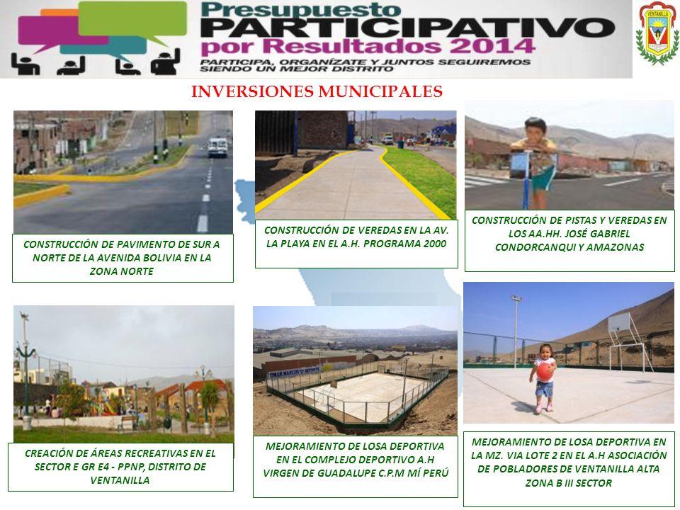 CONSTRUCCIÓN DE VEREDAS EN LA AV. LA PLAYA EN EL A.H. PROGRAMA 2000
