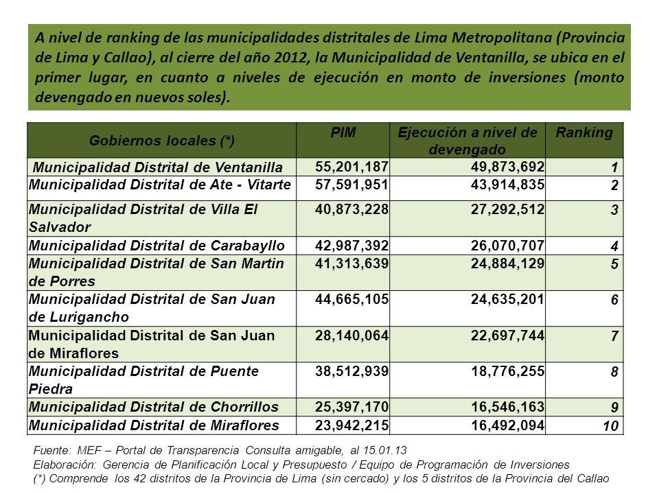 A nivel de ranking de las municipalidades distritales de Lima Metropolitana (Provincia de Lima y Callao), al cierre del año 2012, la Municipalidad de Ventanilla, se ubica en el primer lugar, en cuanto a niveles de ejecución en monto de inversiones (monto devengado en nuevos soles).