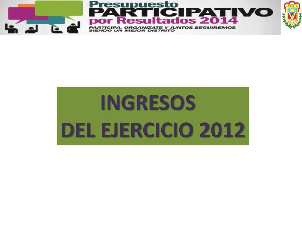 INGRESOS DEL EJERCICIO 2012