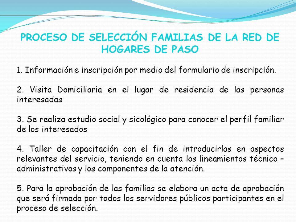 PROCESO DE SELECCIÓN FAMILIAS DE LA RED DE HOGARES DE PASO
