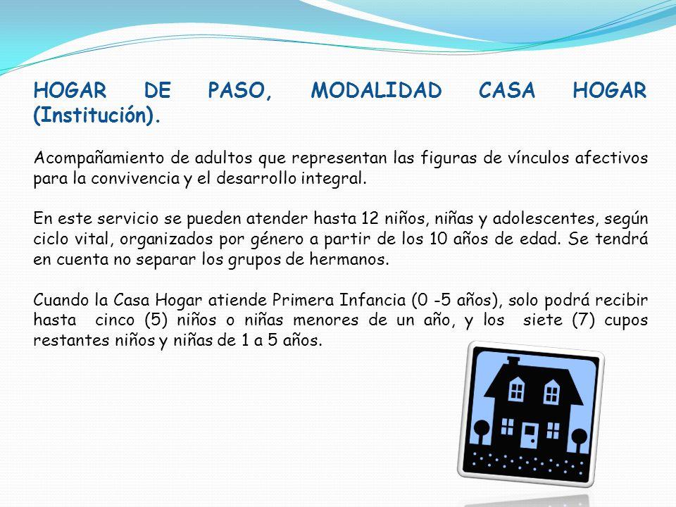 HOGAR DE PASO, MODALIDAD CASA HOGAR (Institución).