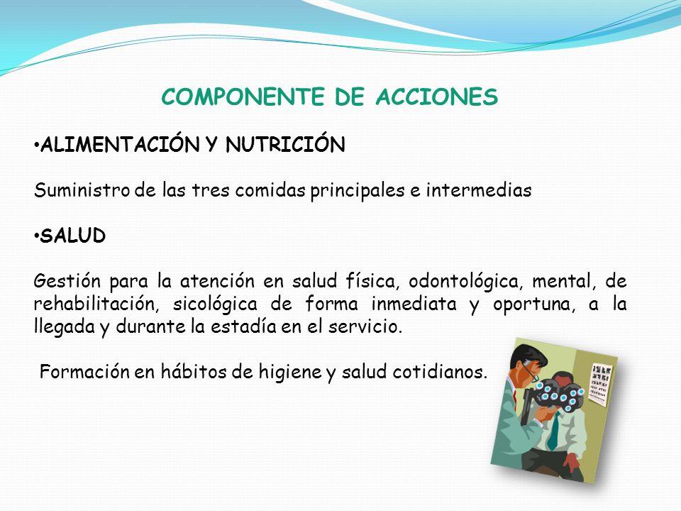 COMPONENTE DE ACCIONES