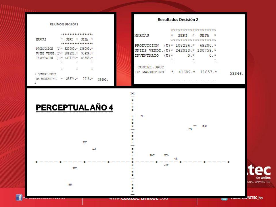 Perceptual Año 4