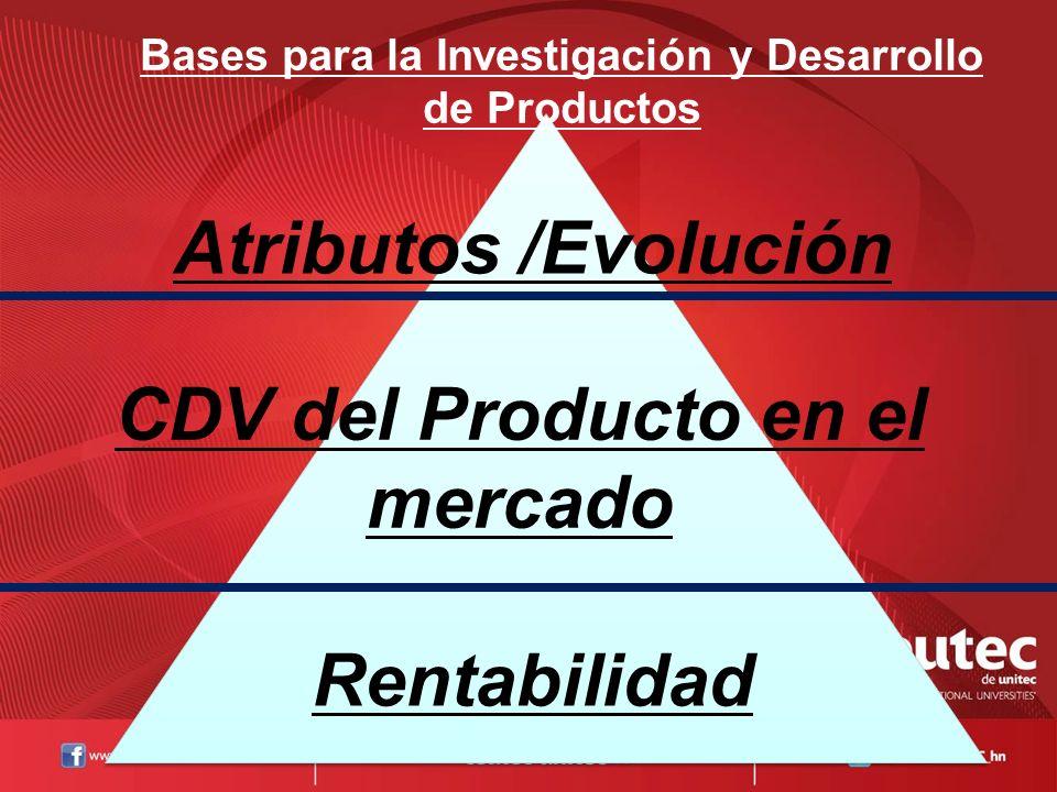 Atributos /Evolución CDV del Producto en el mercado Rentabilidad