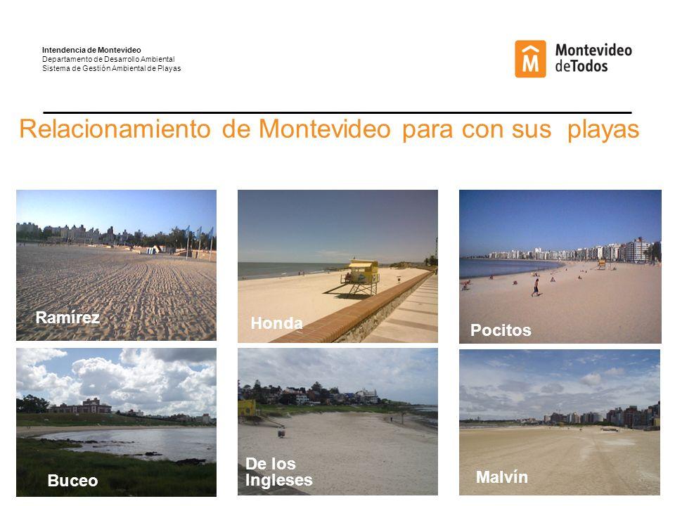 Relacionamiento de Montevideo para con sus playas