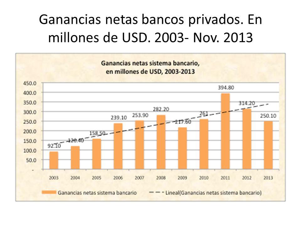 Ganancias netas bancos privados. En millones de USD. 2003- Nov. 2013