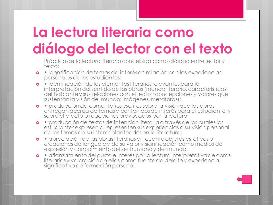 La lectura literaria como diálogo del lector con el texto