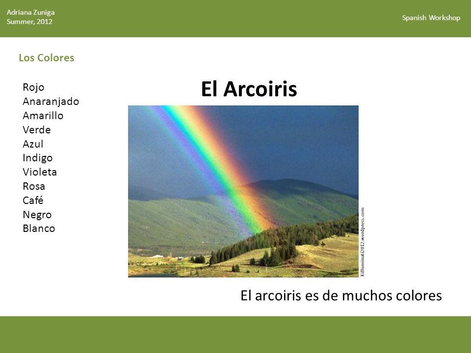 El Arcoiris El arcoiris es de muchos colores Los Colores Rojo