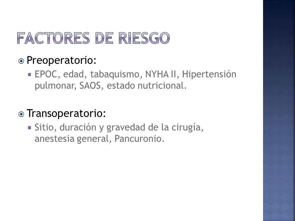 Factores de riesgo Preoperatorio: Transoperatorio: