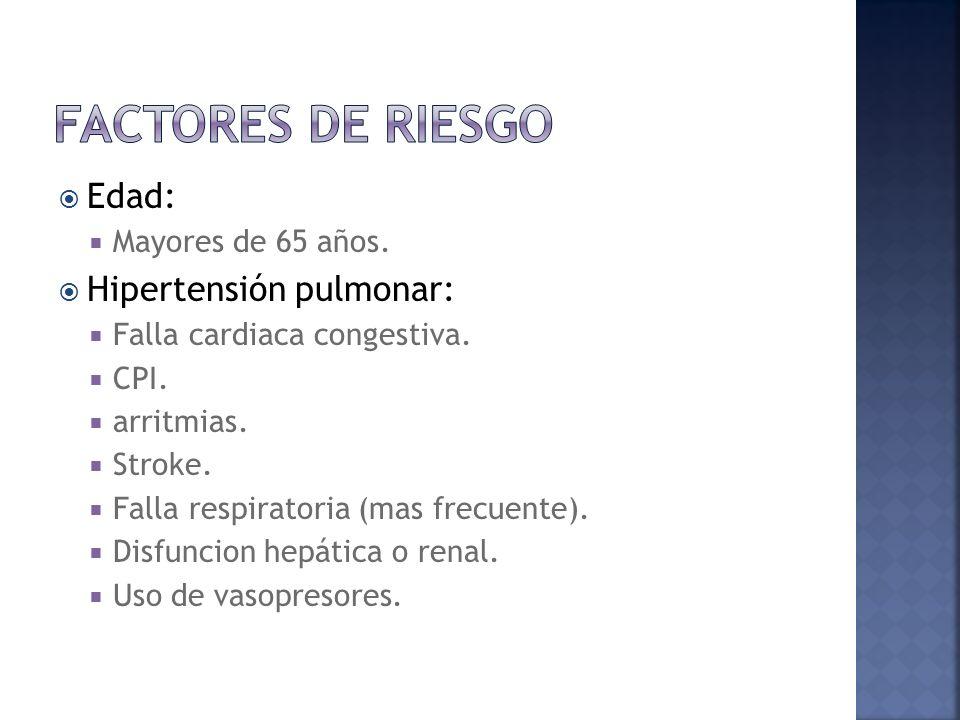 Factores de riesgo Edad: Hipertensión pulmonar: Mayores de 65 años.
