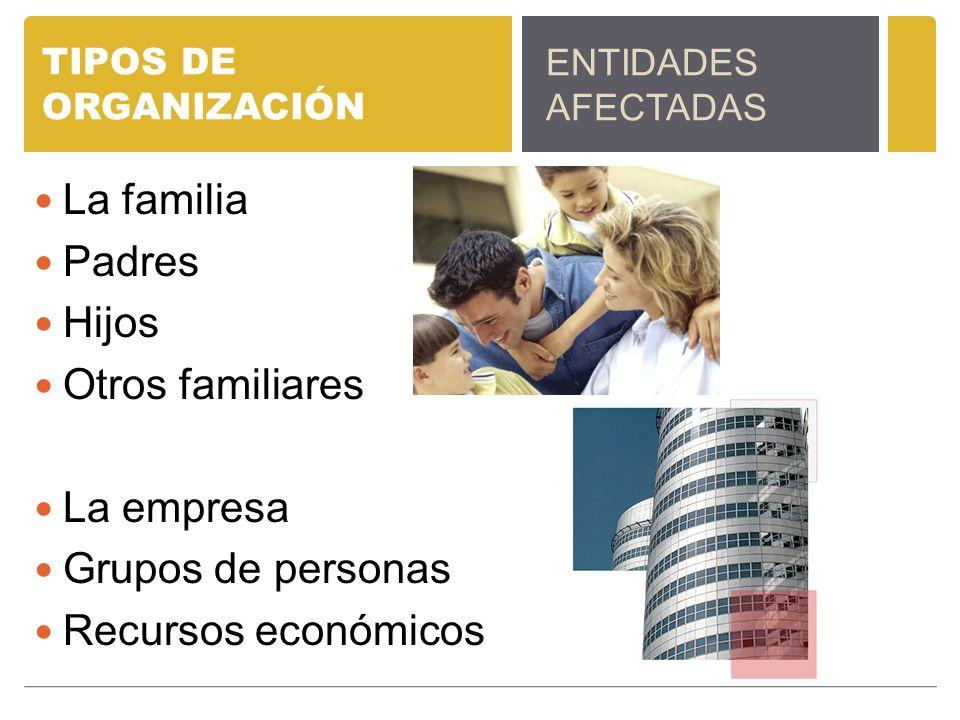 La familia Padres Hijos Otros familiares La empresa Grupos de personas