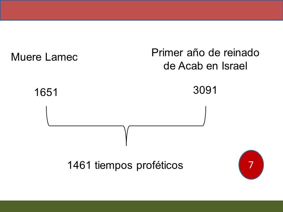 Primer año de reinado de Acab en Israel