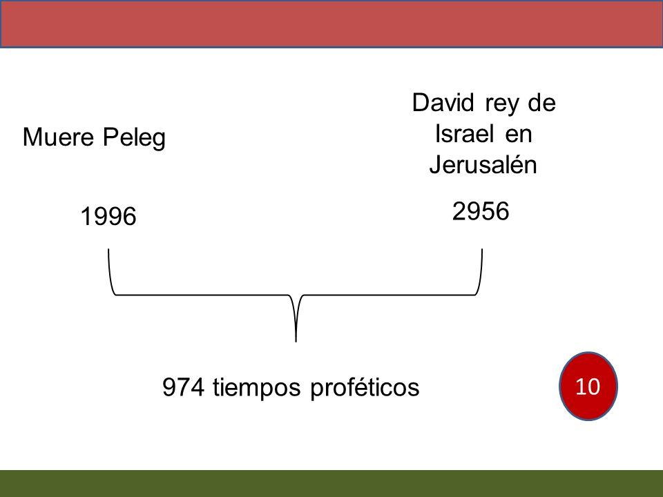 David rey de Israel en Jerusalén