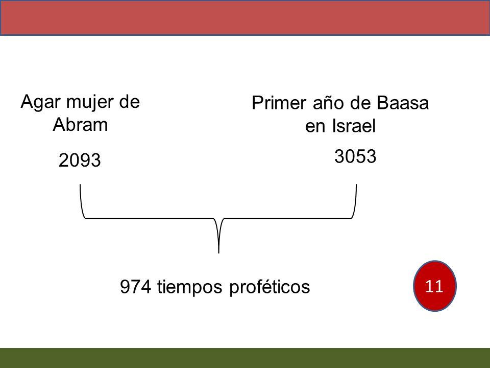 Agar mujer de Abram Primer año de Baasa en Israel 3053 2093 11 974 tiempos proféticos
