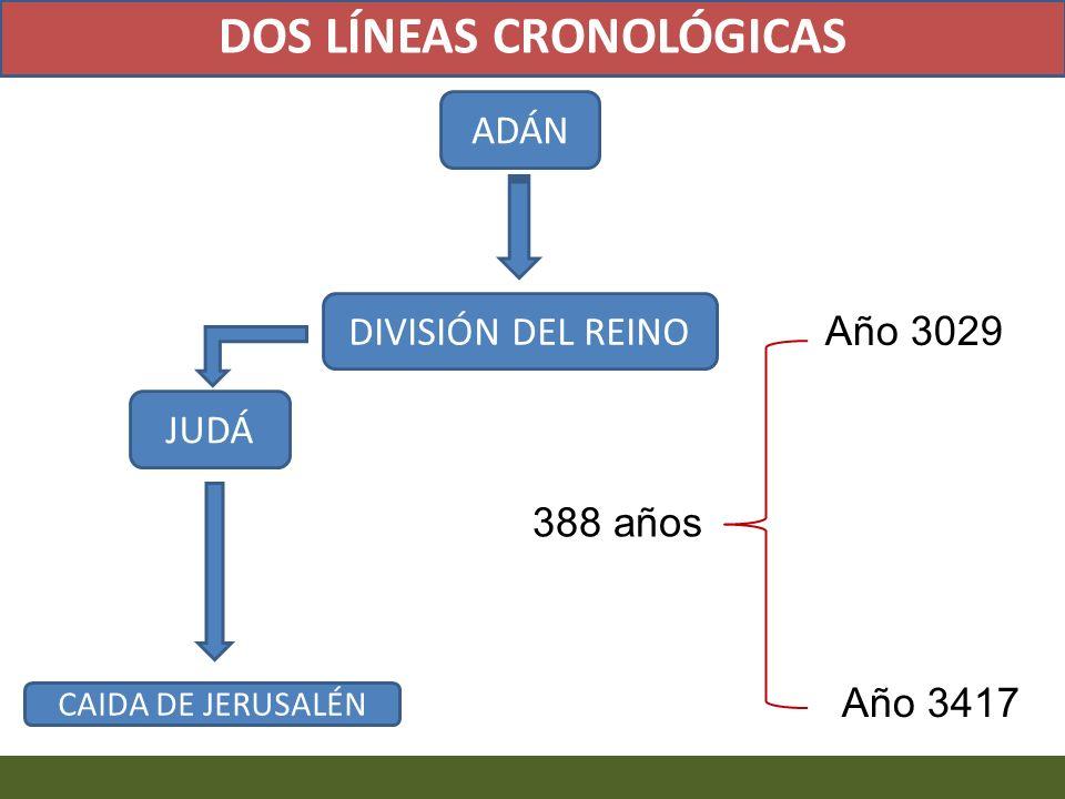 DOS LÍNEAS CRONOLÓGICAS