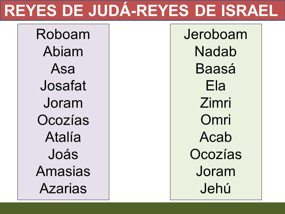 REYES DE JUDÁ-REYES DE ISRAEL
