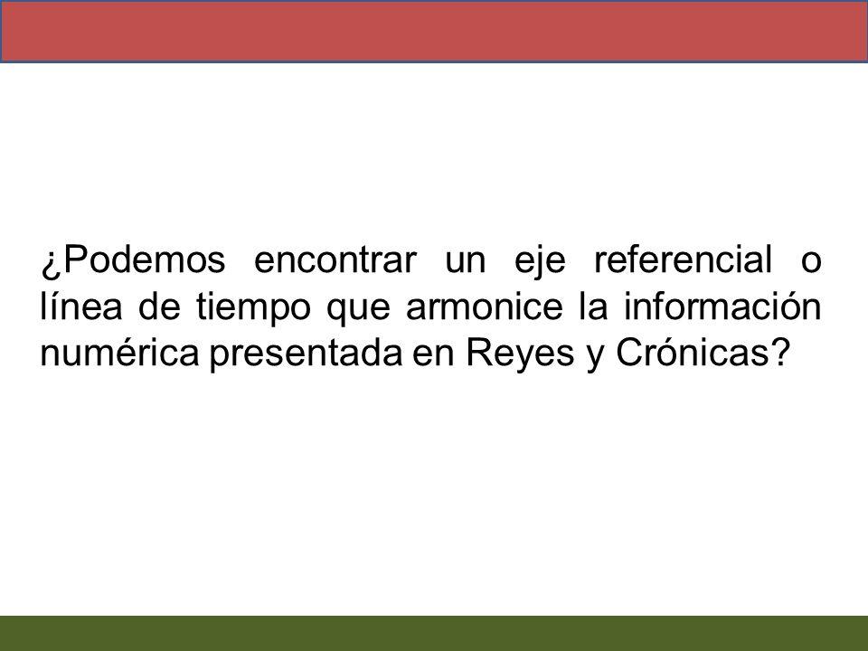 ¿Podemos encontrar un eje referencial o línea de tiempo que armonice la información numérica presentada en Reyes y Crónicas