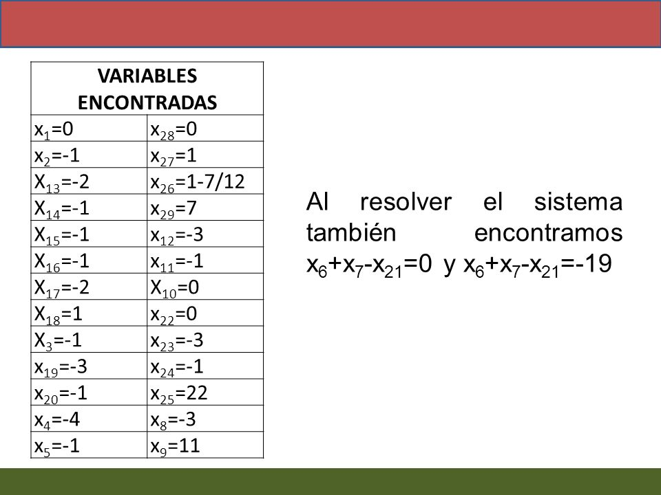 VARIABLES ENCONTRADAS