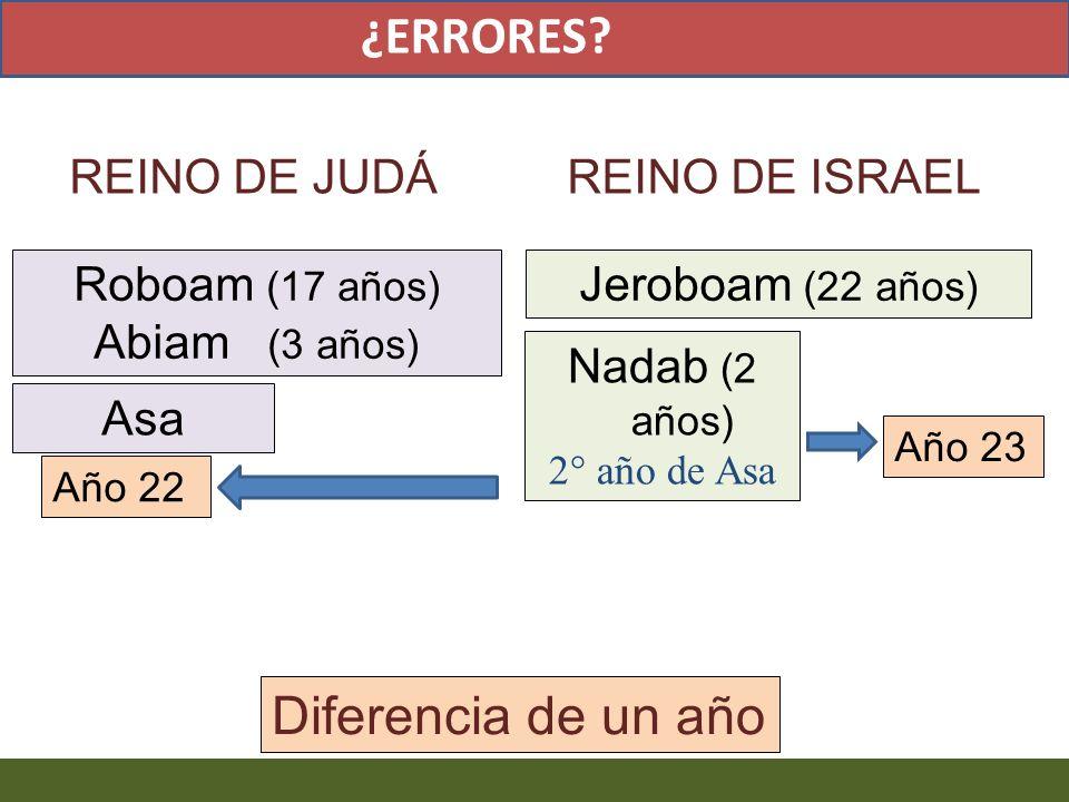 ¿ERRORES Diferencia de un año REINO DE JUDÁ REINO DE ISRAEL