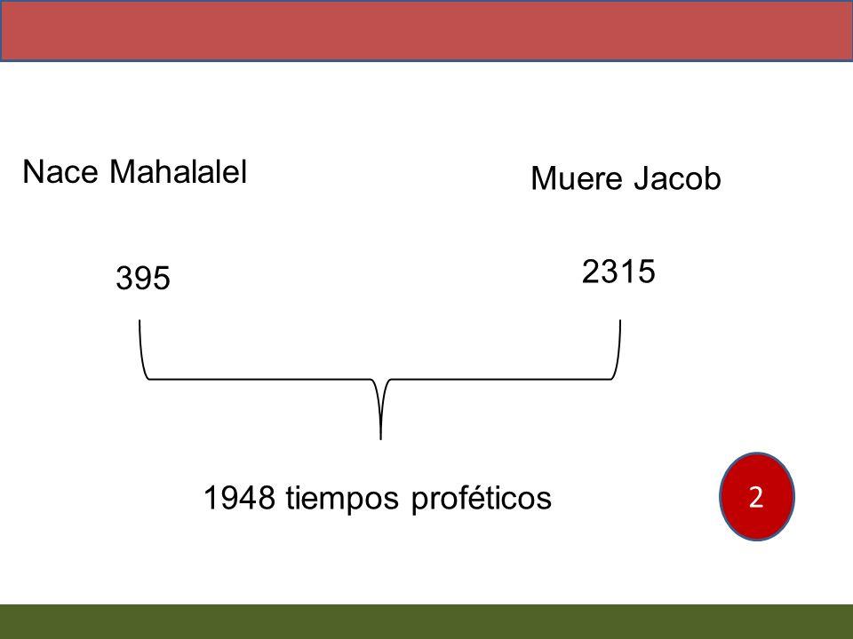 Nace Mahalalel Muere Jacob 2315 395 2 1948 tiempos proféticos