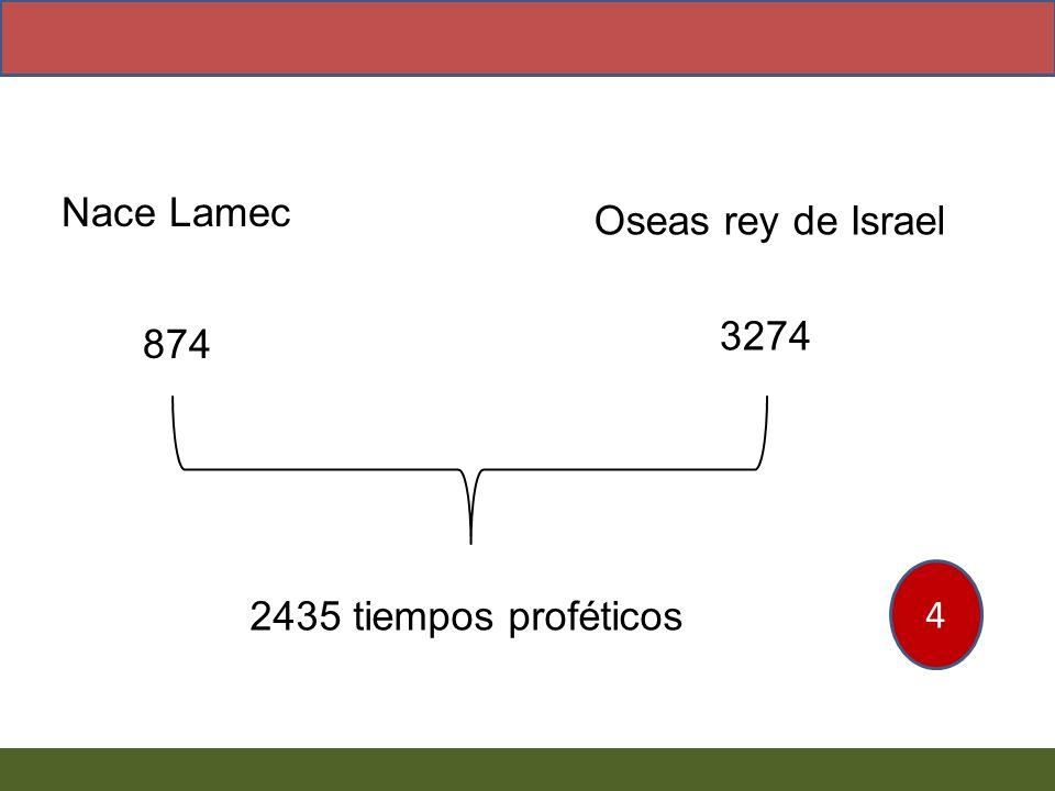 Nace Lamec Oseas rey de Israel 3274 874 4 2435 tiempos proféticos
