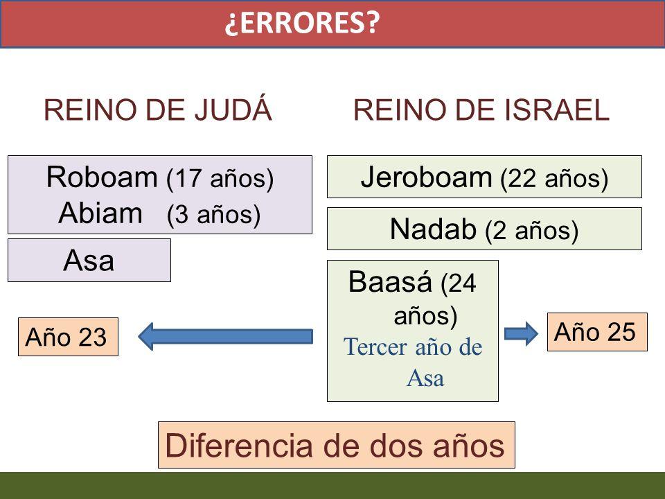 ¿ERRORES Diferencia de dos años REINO DE JUDÁ REINO DE ISRAEL