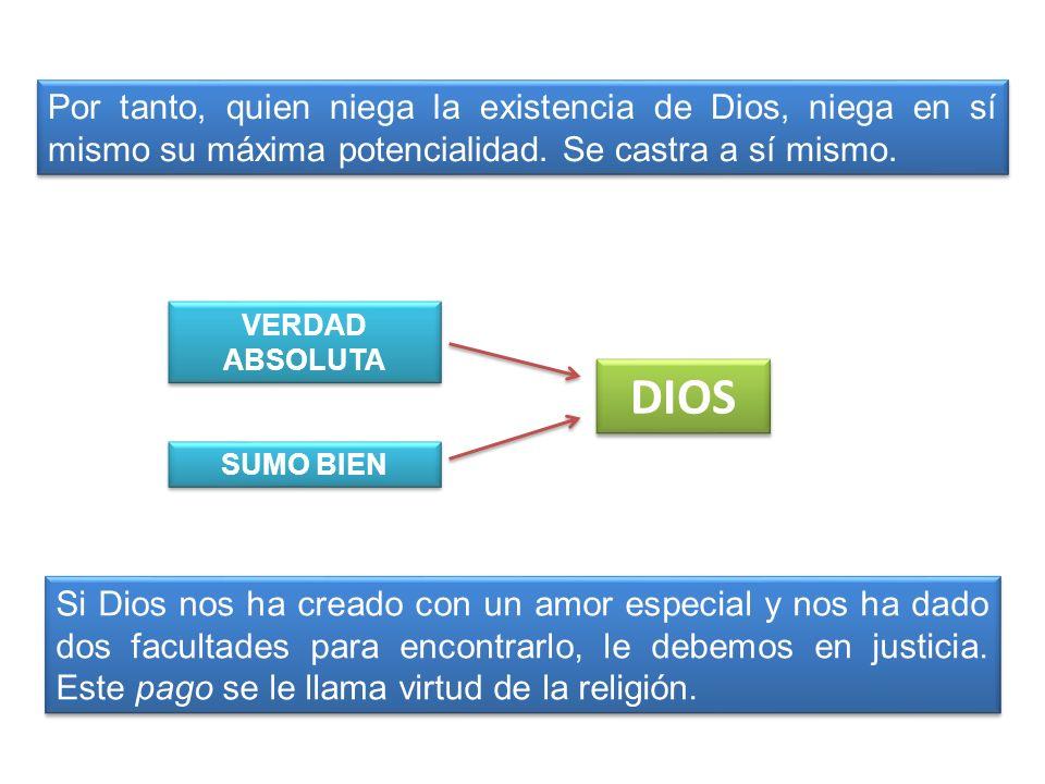 Por tanto, quien niega la existencia de Dios, niega en sí mismo su máxima potencialidad. Se castra a sí mismo.