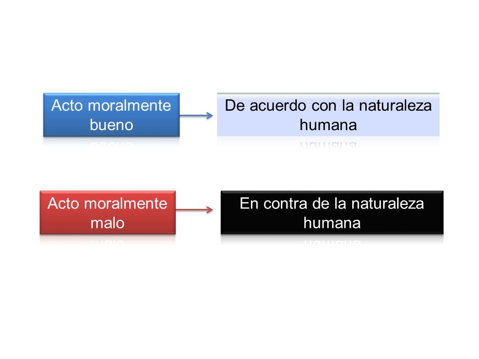 De acuerdo con la naturaleza humana