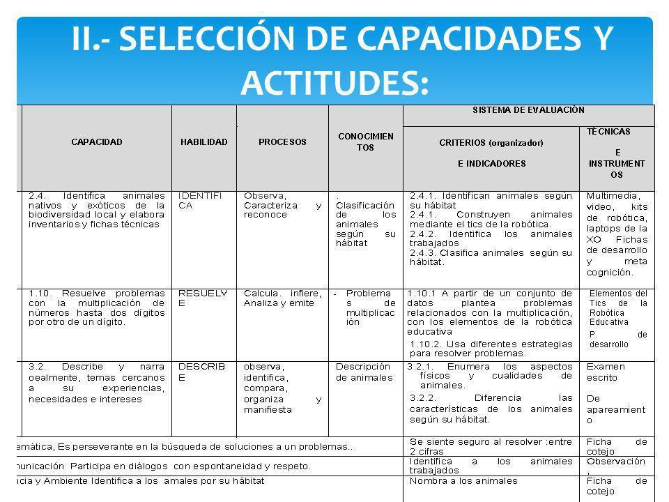 II.- SELECCIÓN DE CAPACIDADES Y ACTITUDES: