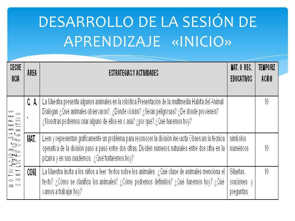 DESARROLLO DE LA SESIÓN DE APRENDIZAJE «INICIO»