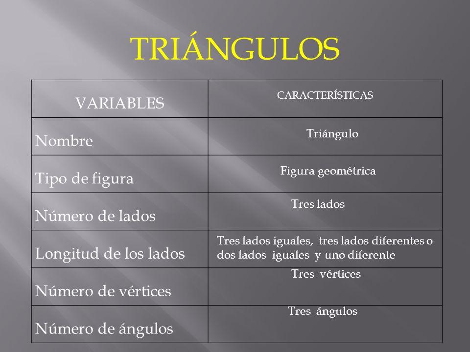 TRIÁNGULOS VARIABLES Nombre Tipo de figura Número de lados