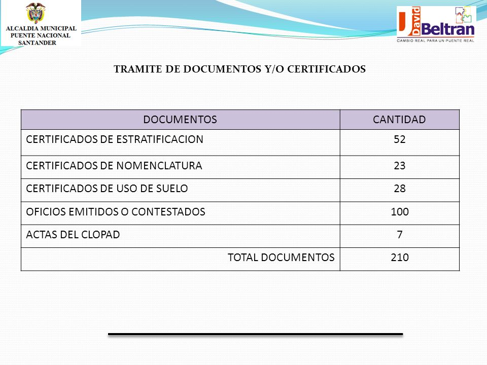 TRAMITE DE DOCUMENTOS Y/O CERTIFICADOS