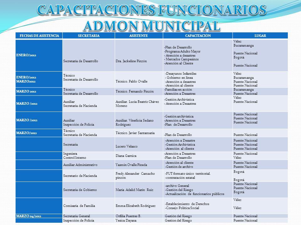 CAPACITACIONES FUNCIONARIOS ADMON MUNICIPAL