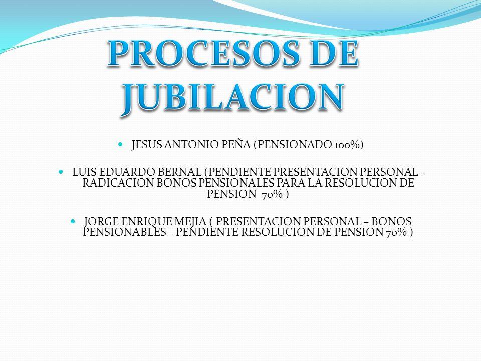 PROCESOS DE JUBILACION