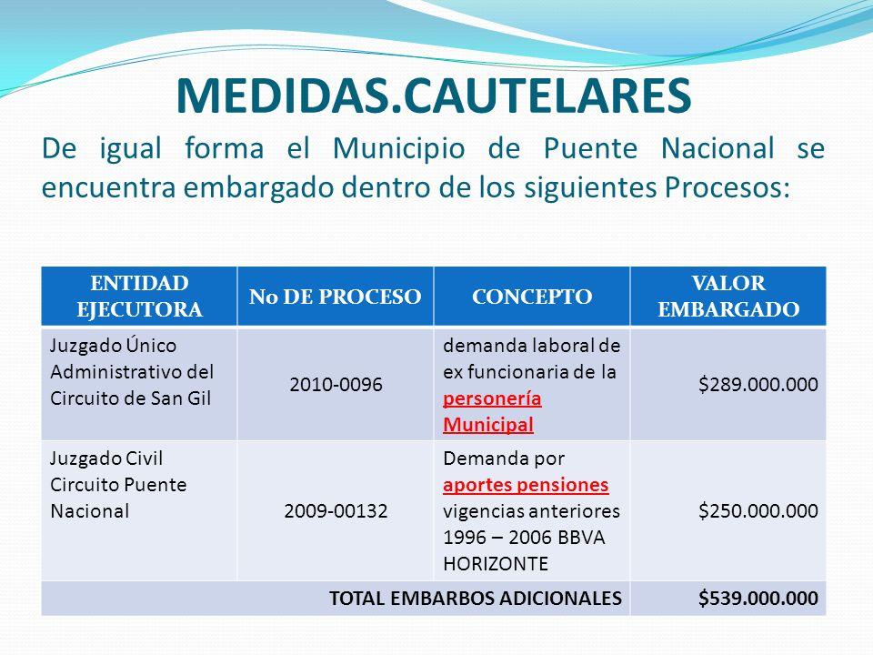 MEDIDAS.CAUTELARES De igual forma el Municipio de Puente Nacional se encuentra embargado dentro de los siguientes Procesos: