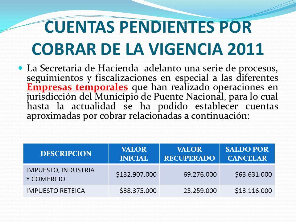 CUENTAS PENDIENTES POR COBRAR DE LA VIGENCIA 2011