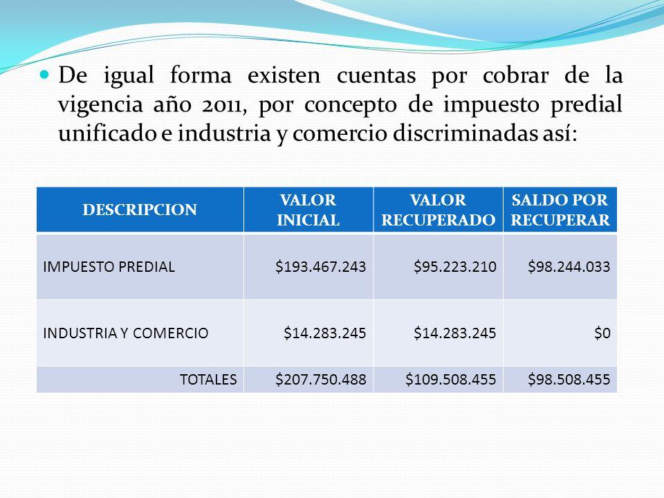 De igual forma existen cuentas por cobrar de la vigencia año 2011, por concepto de impuesto predial unificado e industria y comercio discriminadas así: