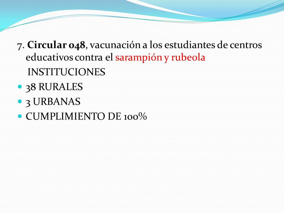 7. Circular 048, vacunación a los estudiantes de centros educativos contra el sarampión y rubeola