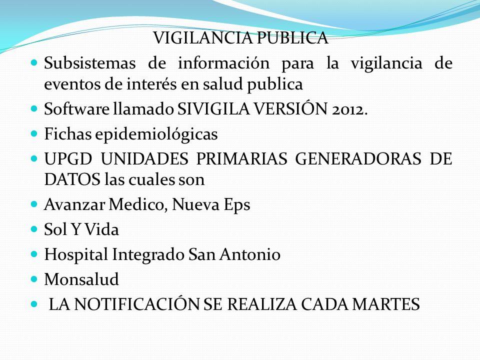 VIGILANCIA PUBLICA Subsistemas de información para la vigilancia de eventos de interés en salud publica.