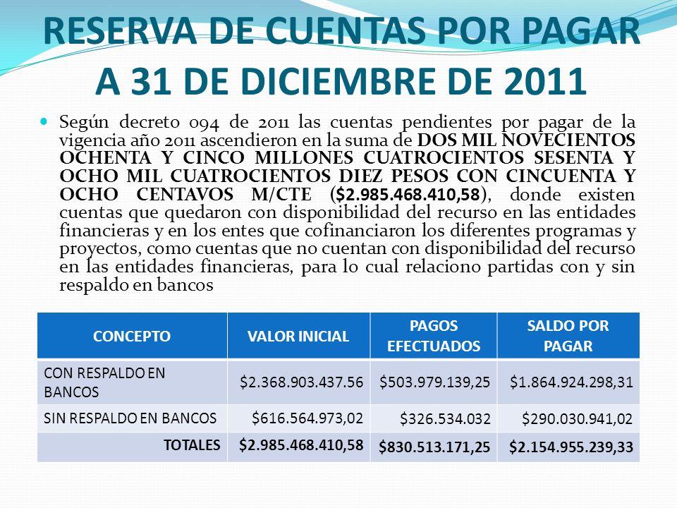 RESERVA DE CUENTAS POR PAGAR A 31 DE DICIEMBRE DE 2011