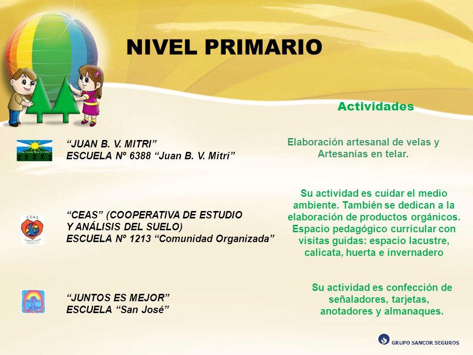 NIVEL PRIMARIO Actividades JUAN B. V. MITRI
