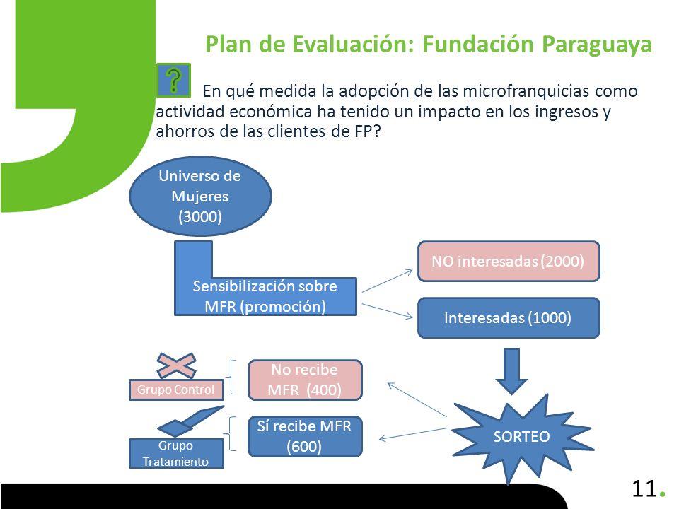 Sensibilización sobre MFR (promoción)