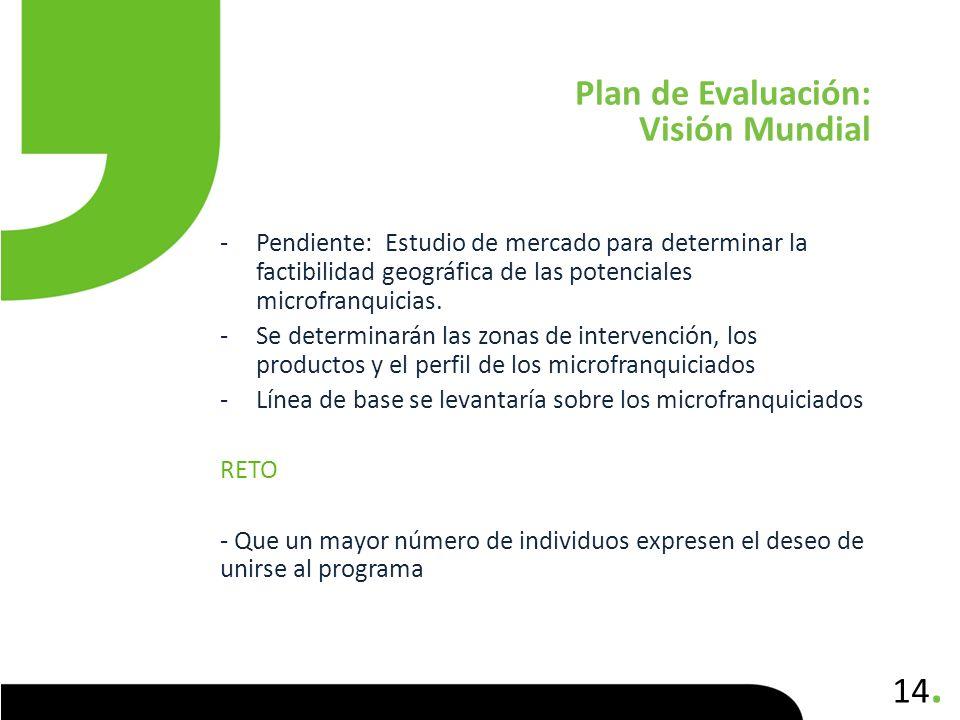 Plan de Evaluación: Visión Mundial