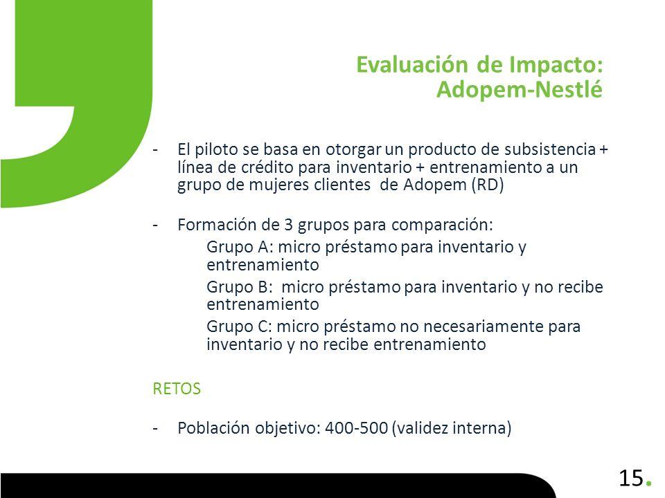Evaluación de Impacto: Adopem-Nestlé